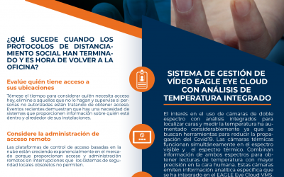 Soluciones de video y control de acceso en la nube