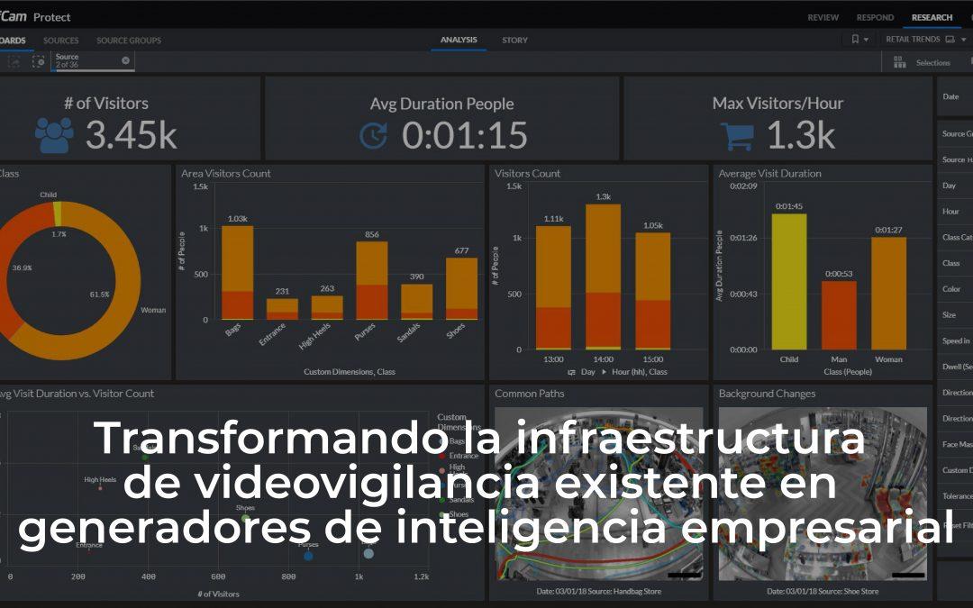 Transformando la infraestructura de videovigilancia